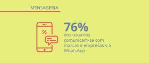 Pesquisa sobre apps de mensagens no Brasil: confira dados exclusivos!