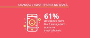 Crianças e celulares no Brasil: pesquisa revela dados surpreendente