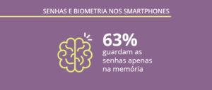 Senhas e biometria nos smartphones: pesquisa revela dados curiosos sobre o brasileiro