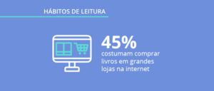 Hábitos de leitura no Brasil: entenda o comportamento dos leitores brasileiros