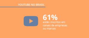 Pesquisa sobre o YouTube: veja os principais insights da pesquisa sobre a maior plataforma de vídeos do mundo