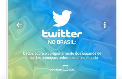 Infográfico: Twitter no Brasil