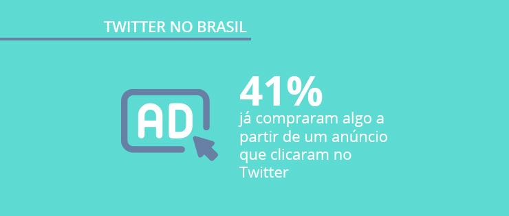Pesquisa sobre o Twitter no Brasil: entenda o comportamento dos usuários