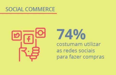 Pesquisa Social Commerce: o que o consumidor pensa sobre compras nas redes sociais?