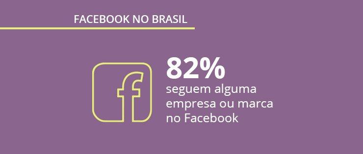 Pesquisa Facebook no Brasil: dados inéditos sobre a maior rede social do mundo