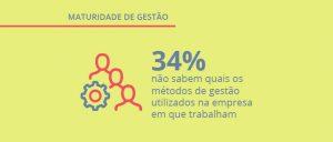 Gestão empresarial: pesquisa mostra o nível da maturidade de gestão no país