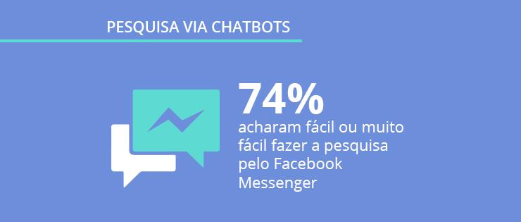 Chatbots: nós fizemos a primeira pesquisa de mercado via chatbot do país