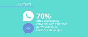 Chatbots: você está preparado para conversar com robôs?