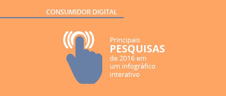 Infográfico interativo: comportamento do consumidor digital em 2016