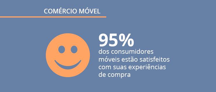 Opinion Box e Mobile Time pesquisam: Comércio móvel no Brasil