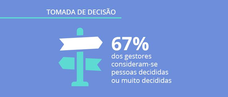 Tomada de decisão: como gestores e consumidores tomam decisões