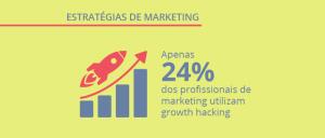 Estratégias de marketing digital: Pesquisa Opinion Box e Digitalks