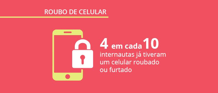 Roubo de celulares: dados reveladores sobre um dos crimes mais comuns do país