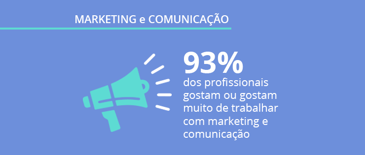 Comunicação e marketing no Brasil: Ebook inédito do Opinion Box e do Runrun.it