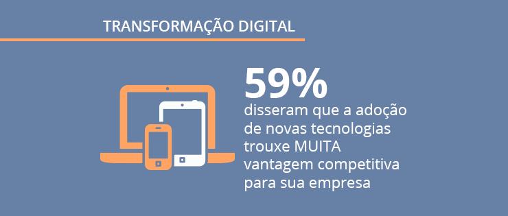 O futuro do trabalho: como a transformação digital impacta empresas e profissionais   ebook gratuito